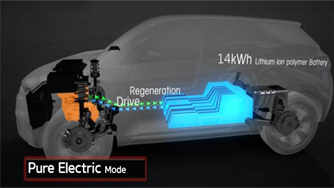 R&D Electric vehicle Picture1