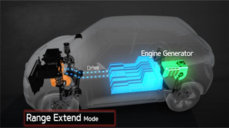 R&D Electric vehicle Picture2